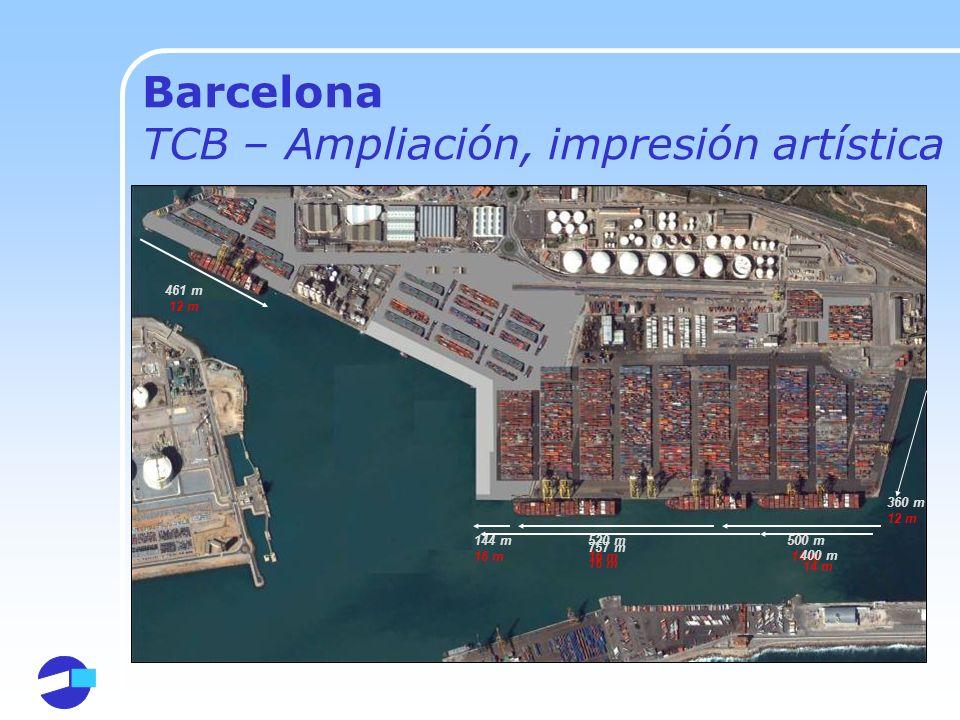 Barcelona TCB – Ampliación, impresión artística