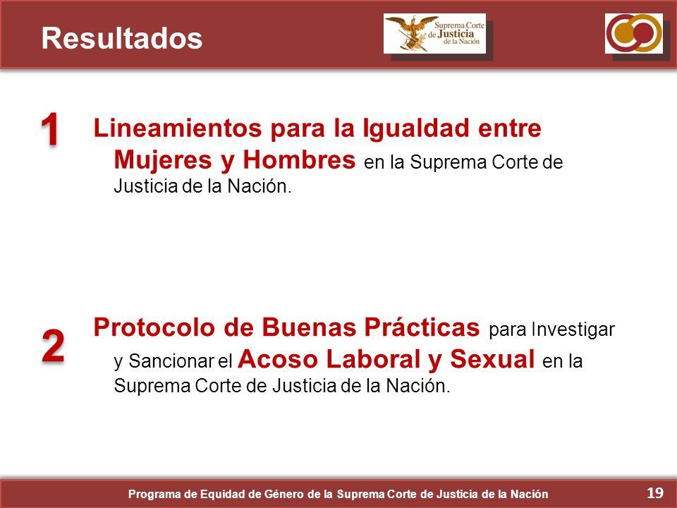 Resultados 1. Lineamientos para la Igualdad entre Mujeres y Hombres en la Suprema Corte de Justicia de la Nación.