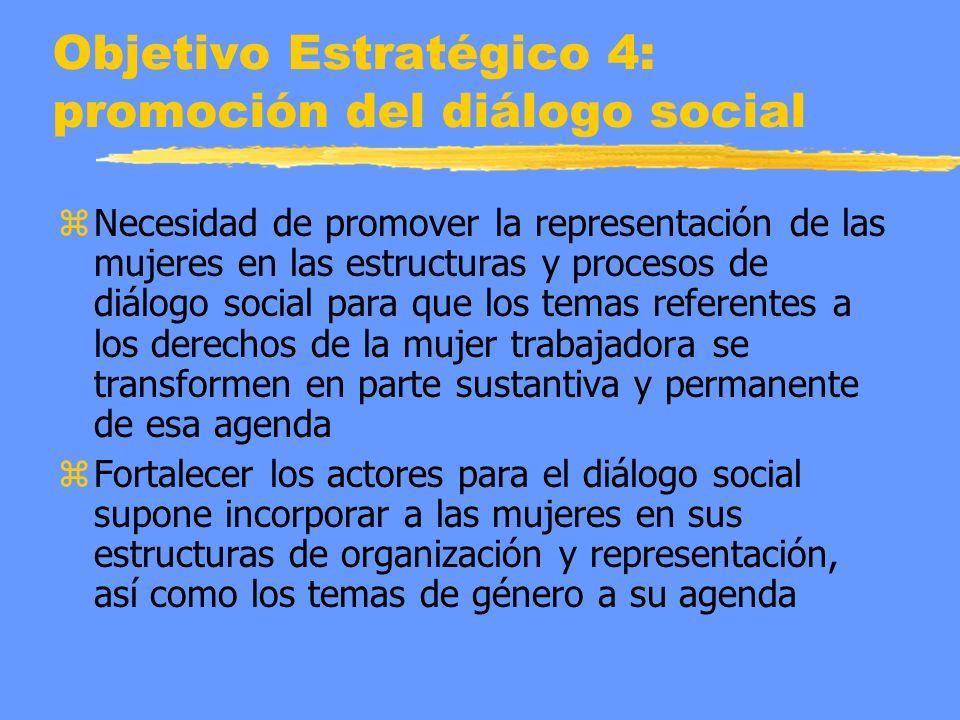 Objetivo Estratégico 4: promoción del diálogo social