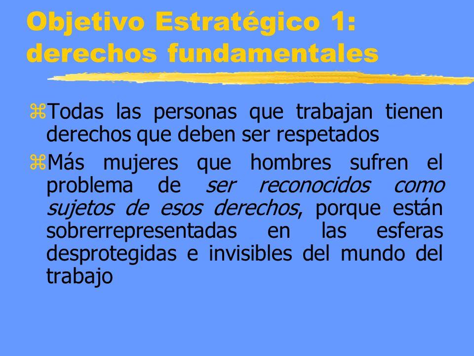Objetivo Estratégico 1: derechos fundamentales