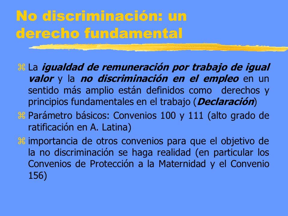No discriminación: un derecho fundamental