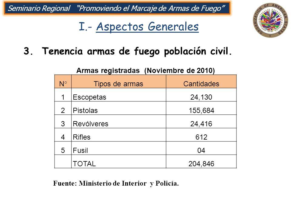 Armas registradas (Noviembre de 2010)