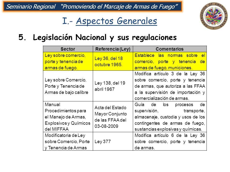 I.- Aspectos Generales 5. Legislación Nacional y sus regulaciones
