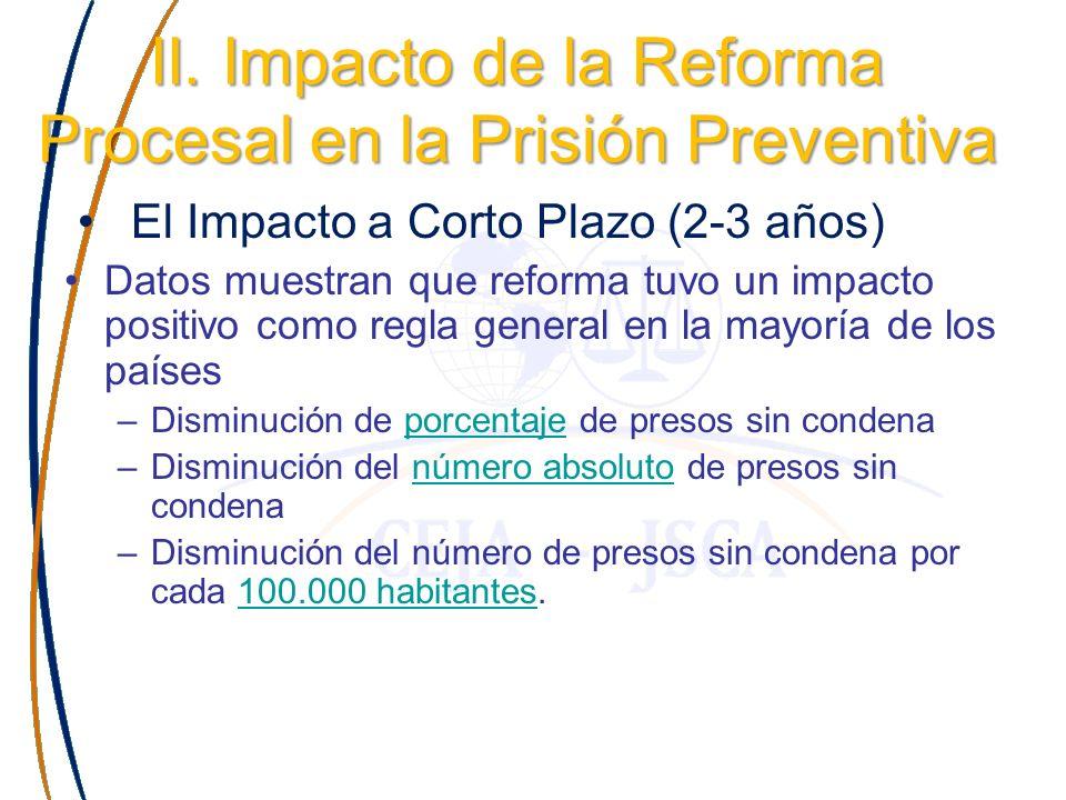 II. Impacto de la Reforma Procesal en la Prisión Preventiva
