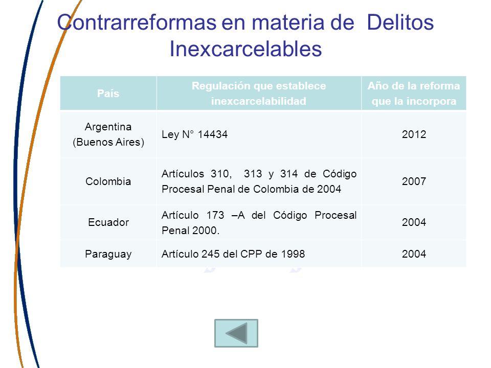 Contrarreformas en materia de Delitos Inexcarcelables