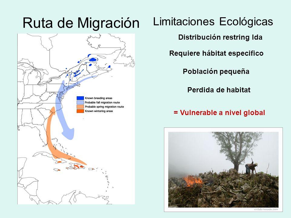 Ruta de Migración Limitaciones Ecológicas Distribución restring Ida