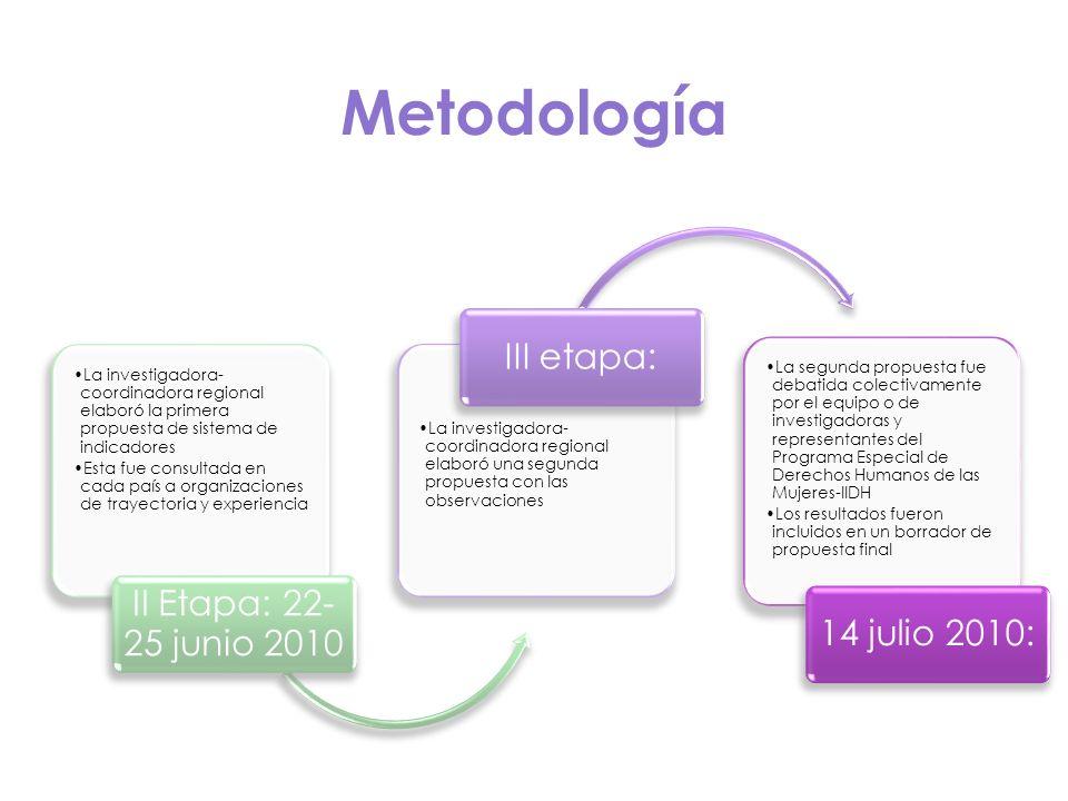 Metodología II Etapa: 22-25 junio 2010. La investigadora-coordinadora regional elaboró la primera propuesta de sistema de indicadores.