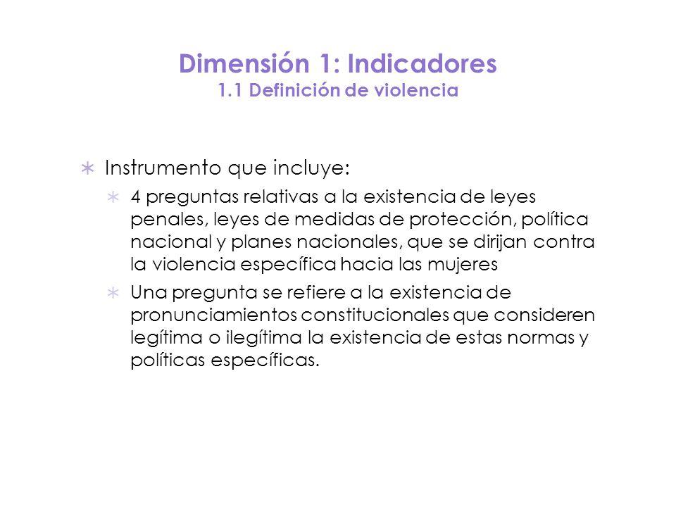 Dimensión 1: Indicadores 1.1 Definición de violencia