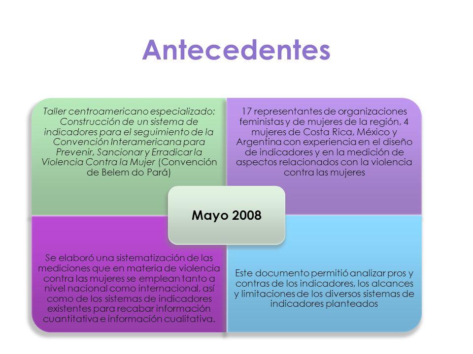 Antecedentes Mayo 2008.