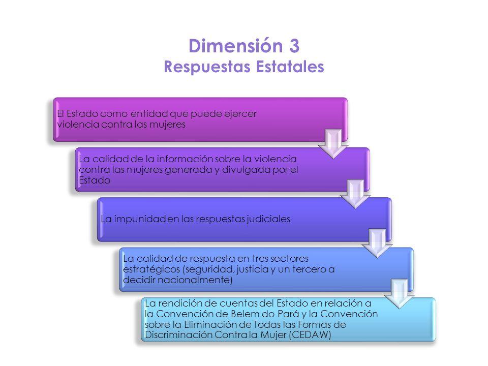 Dimensión 3 Respuestas Estatales