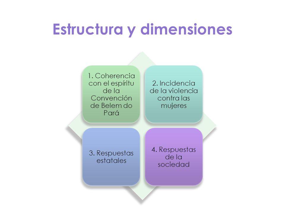 Estructura y dimensiones