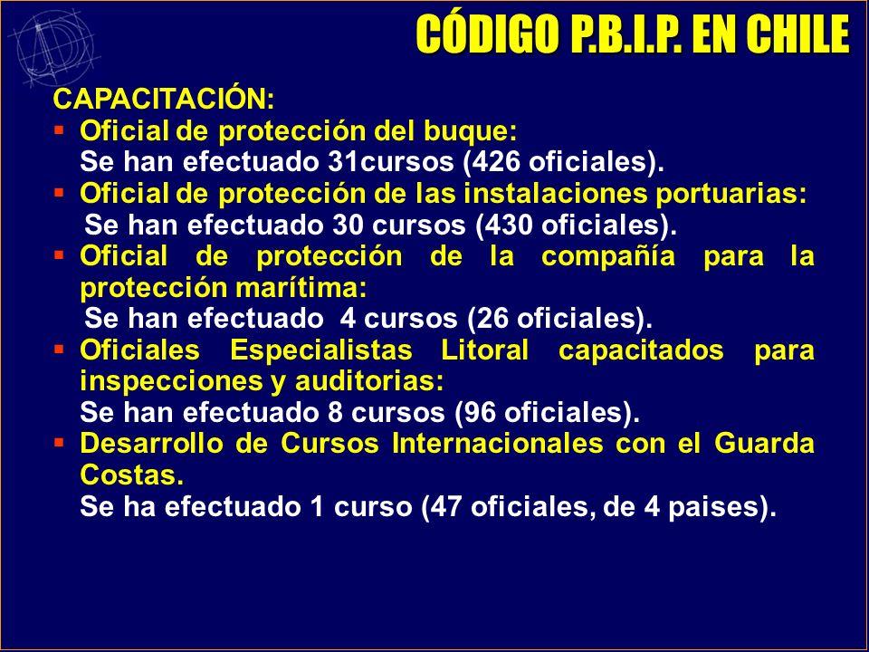 CÓDIGO P.B.I.P. EN CHILE CAPACITACIÓN: