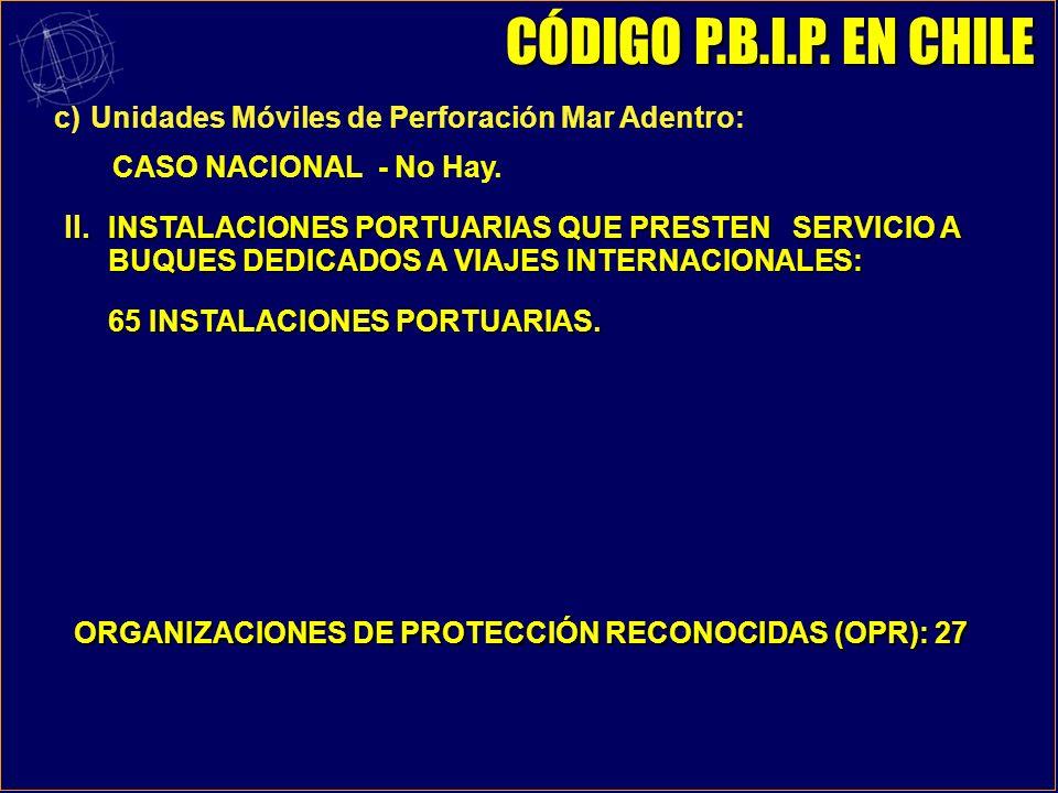 CÓDIGO P.B.I.P. EN CHILEc) Unidades Móviles de Perforación Mar Adentro: CASO NACIONAL - No Hay.