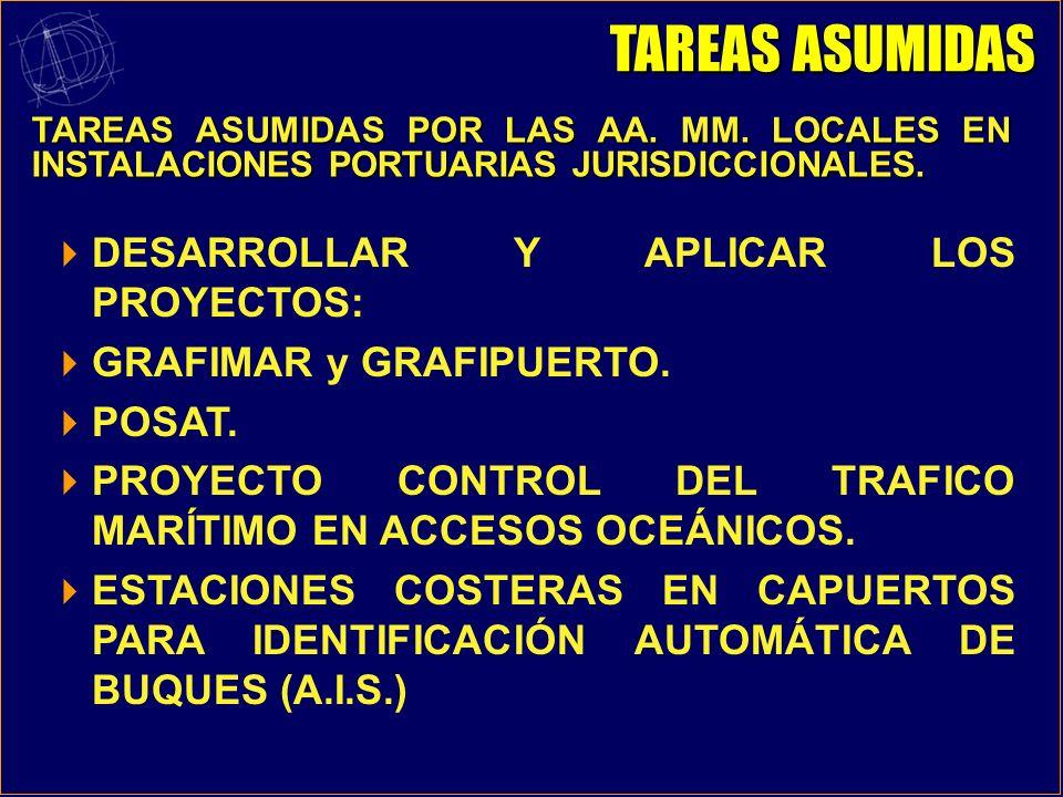 TAREAS ASUMIDAS DESARROLLAR Y APLICAR LOS PROYECTOS: