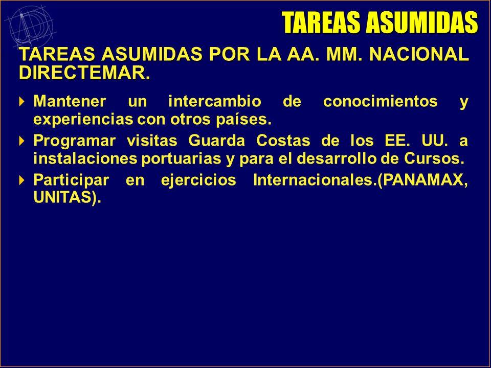 TAREAS ASUMIDAS TAREAS ASUMIDAS POR LA AA. MM. NACIONAL DIRECTEMAR.