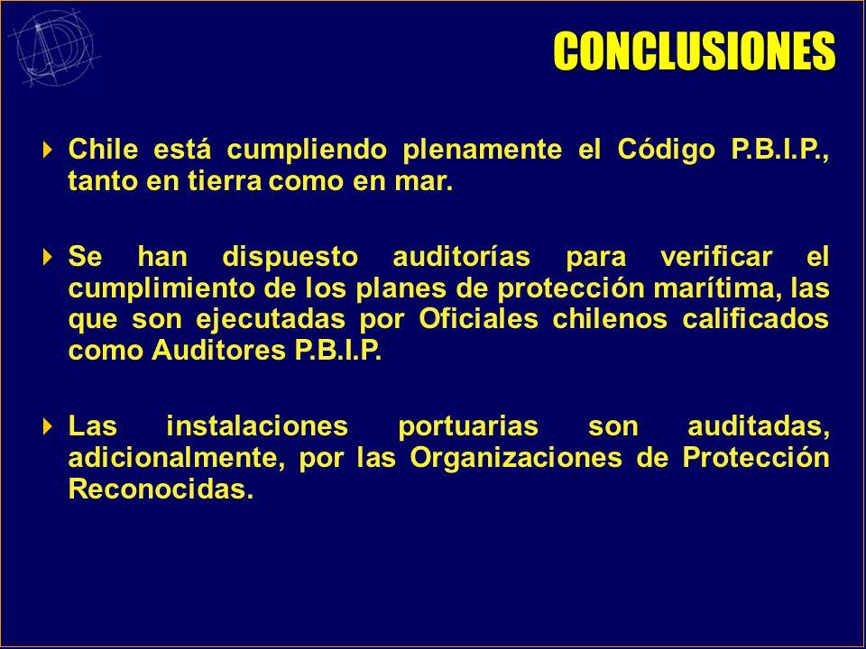 CONCLUSIONES Chile está cumpliendo plenamente el Código P.B.I.P., tanto en tierra como en mar.