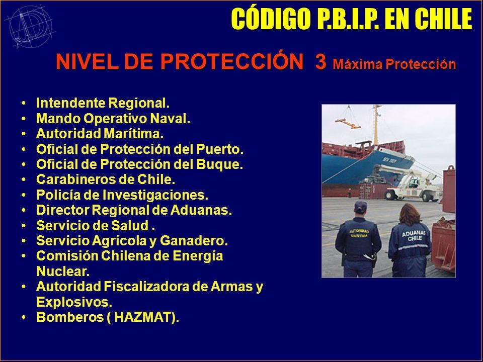 NIVEL DE PROTECCIÓN 3 Máxima Protección