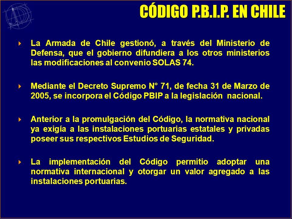 CÓDIGO P.B.I.P. EN CHILE