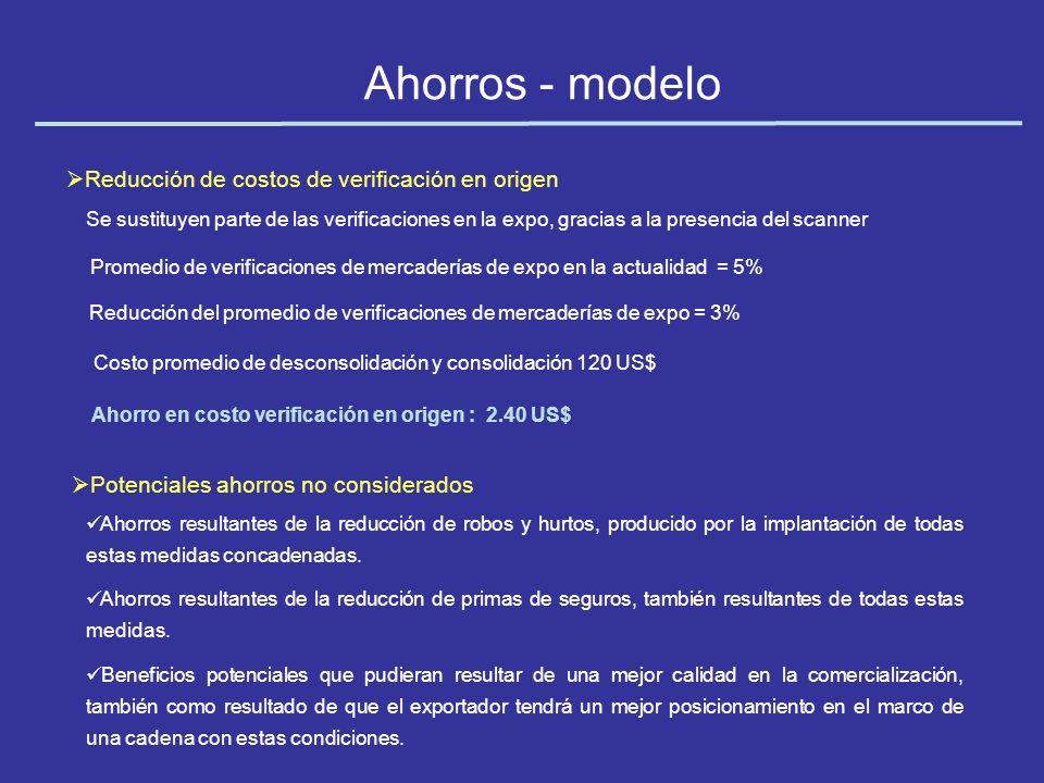 Ahorros - modelo Reducción de costos de verificación en origen