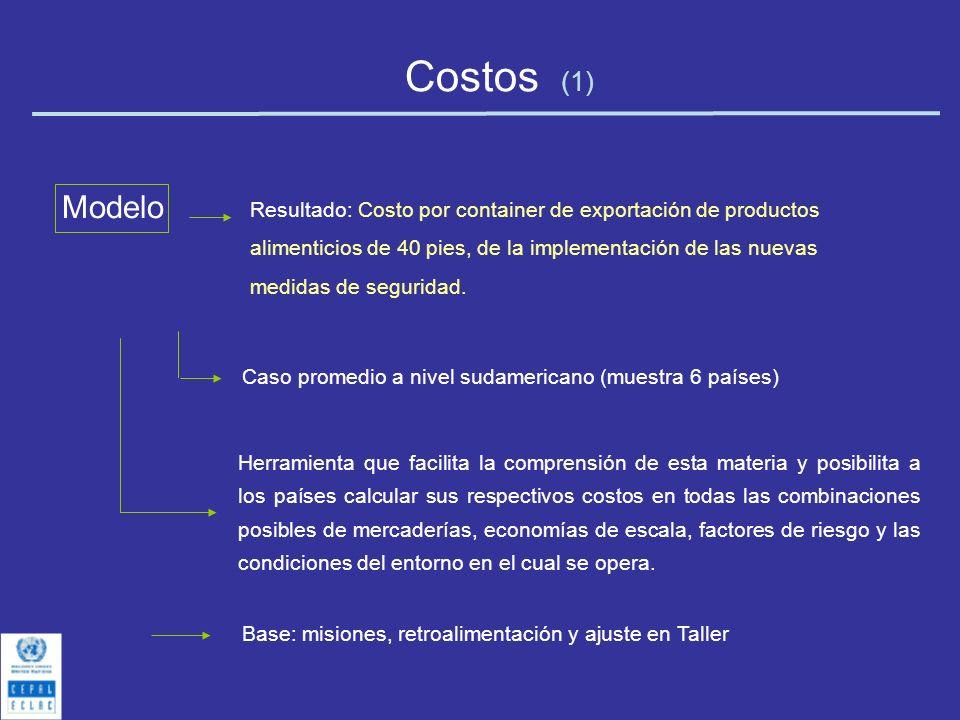 Costos (1) Modelo.
