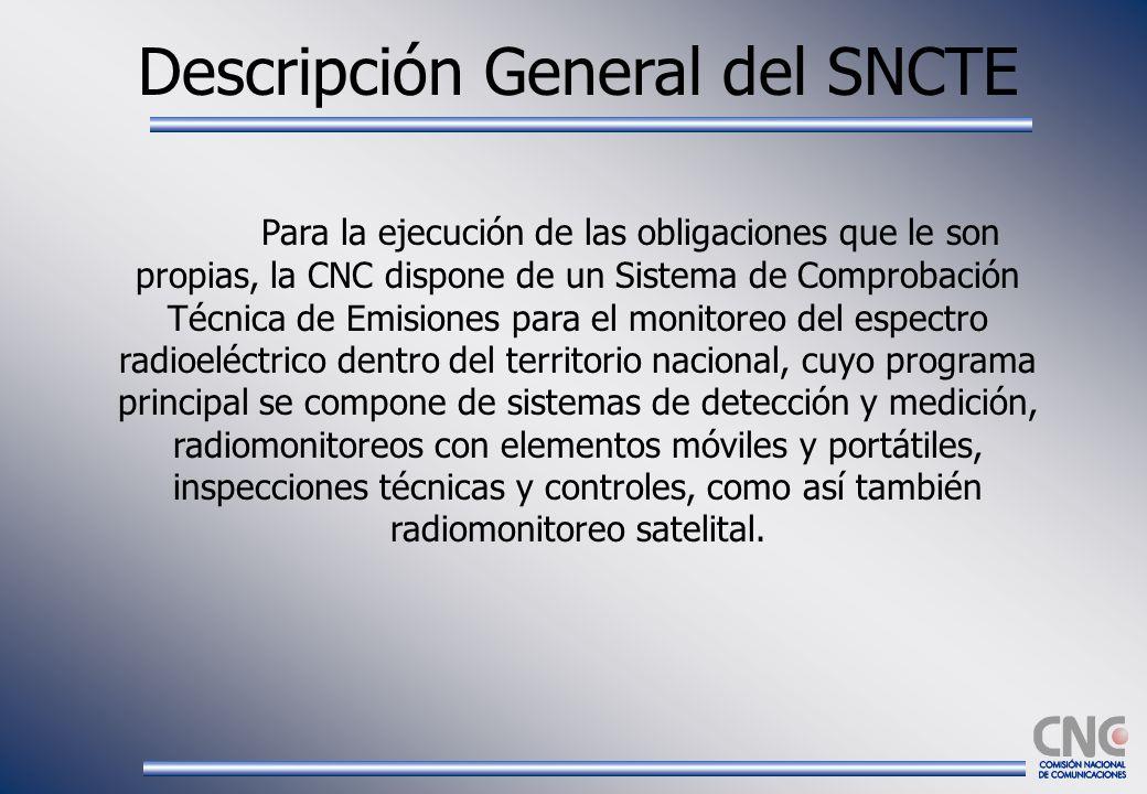 Descripción General del SNCTE