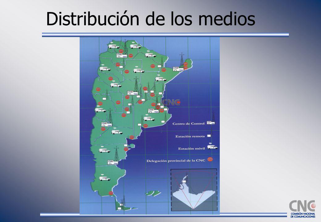 Distribución de los medios