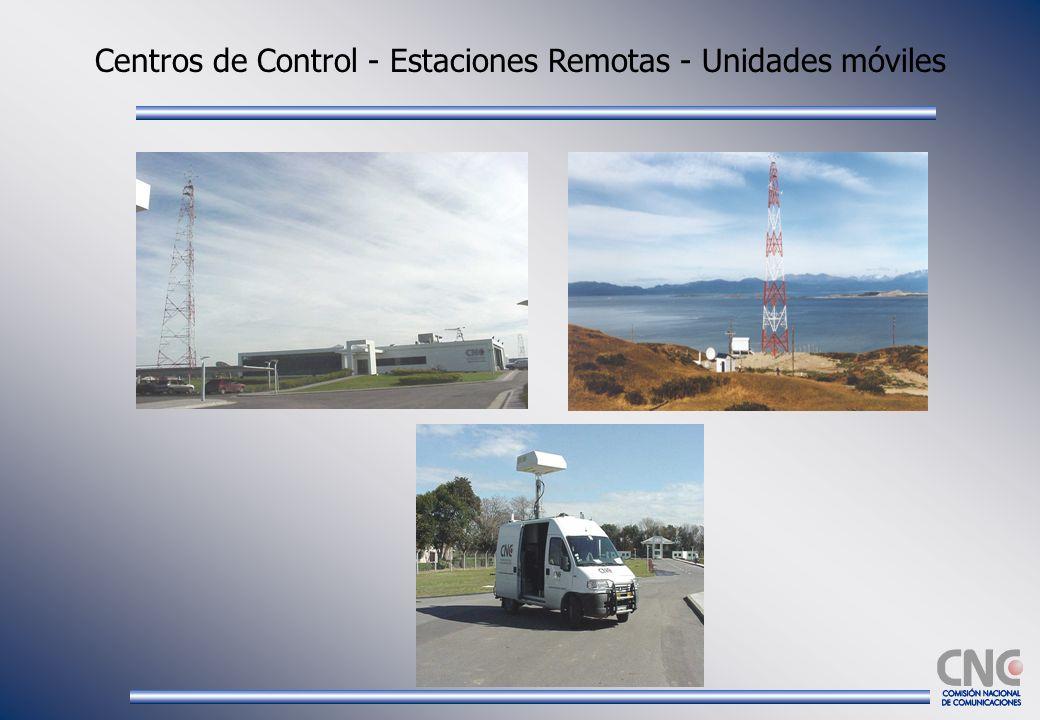 Centros de Control - Estaciones Remotas - Unidades móviles