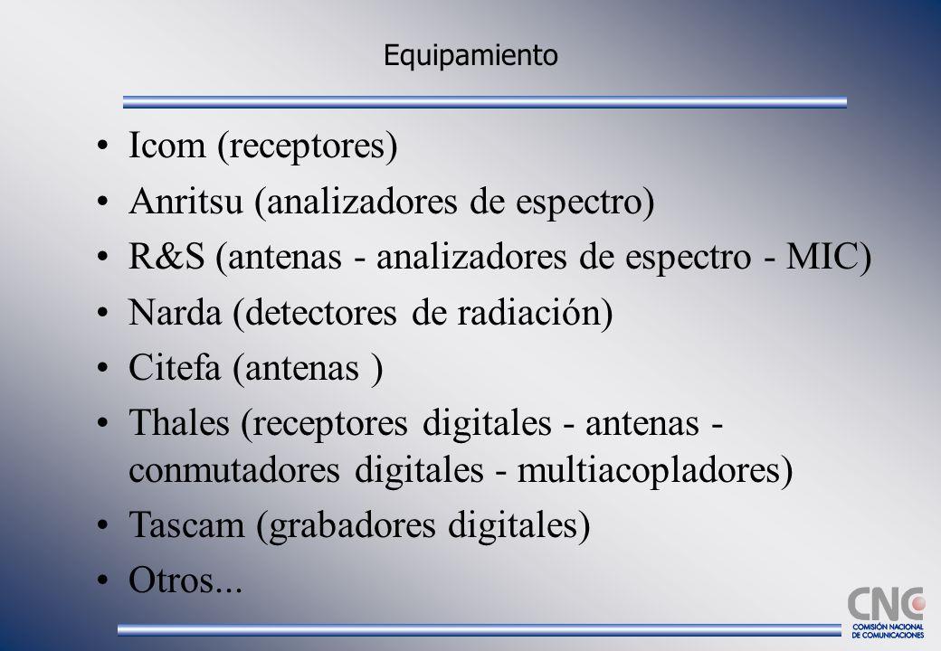 Anritsu (analizadores de espectro)