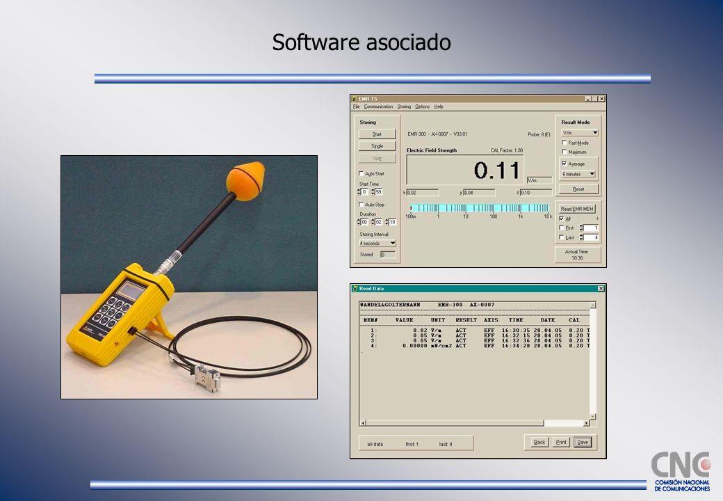 Software asociado