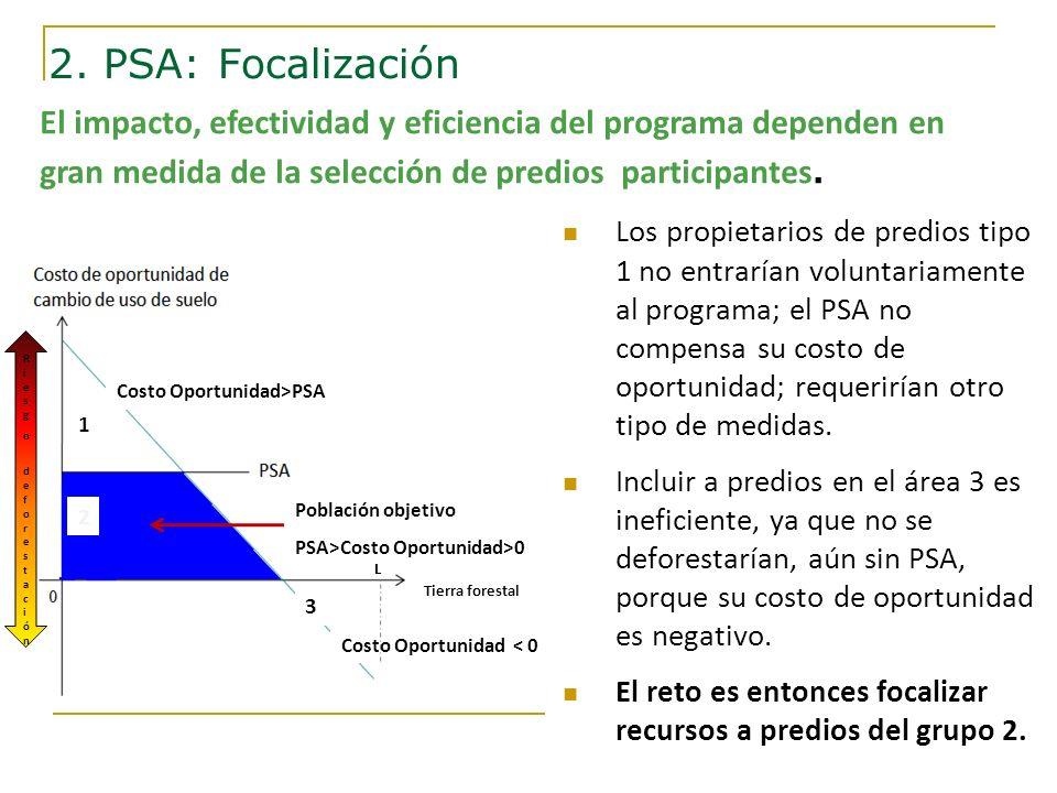 2. PSA: FocalizaciónEl impacto, efectividad y eficiencia del programa dependen en gran medida de la selección de predios participantes.