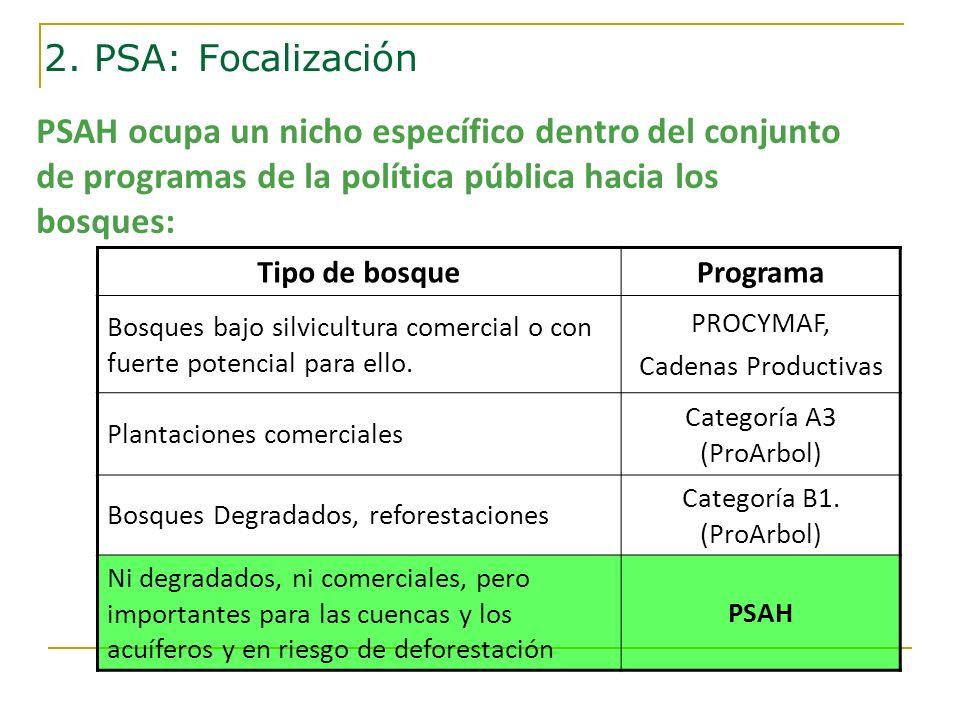 2. PSA: FocalizaciónPSAH ocupa un nicho específico dentro del conjunto de programas de la política pública hacia los bosques: