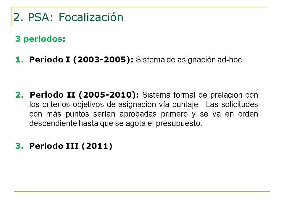 2. PSA: Focalización 3 periodos: