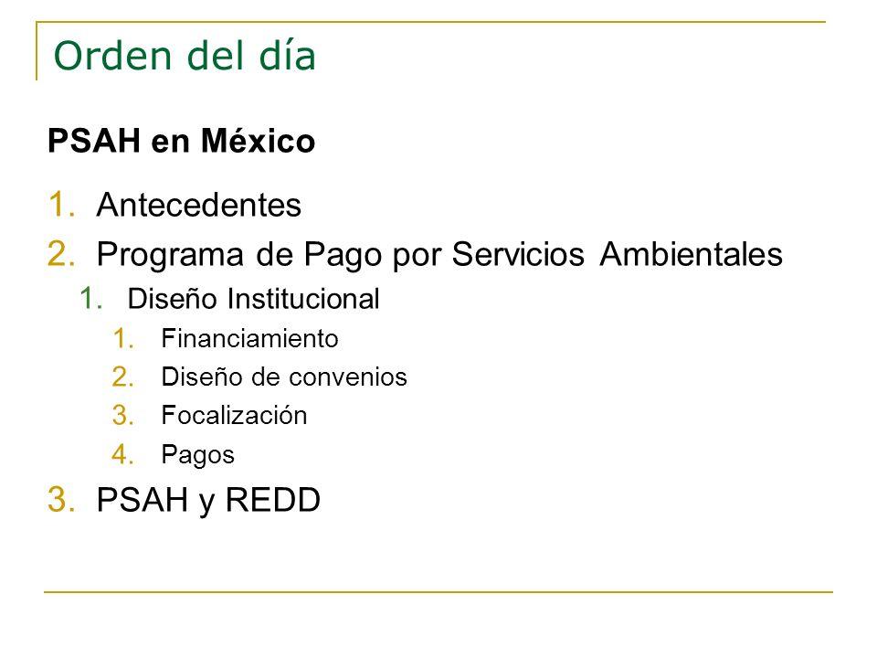 Orden del día PSAH en México Antecedentes