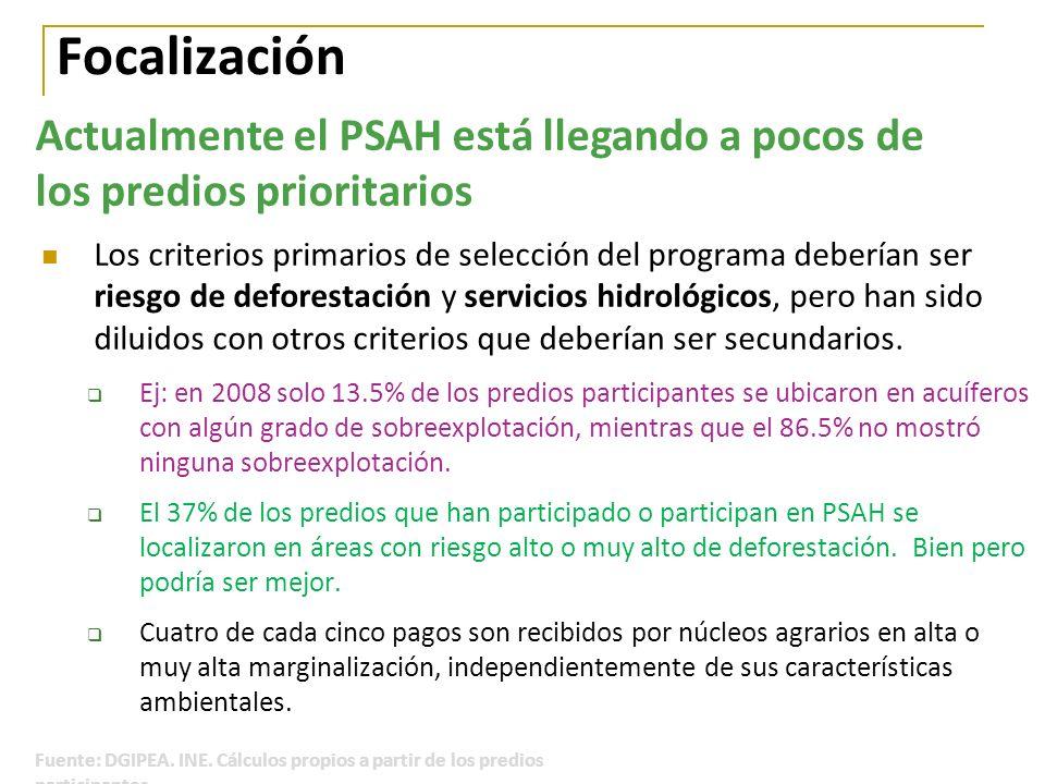 Focalización Actualmente el PSAH está llegando a pocos de los predios prioritarios.