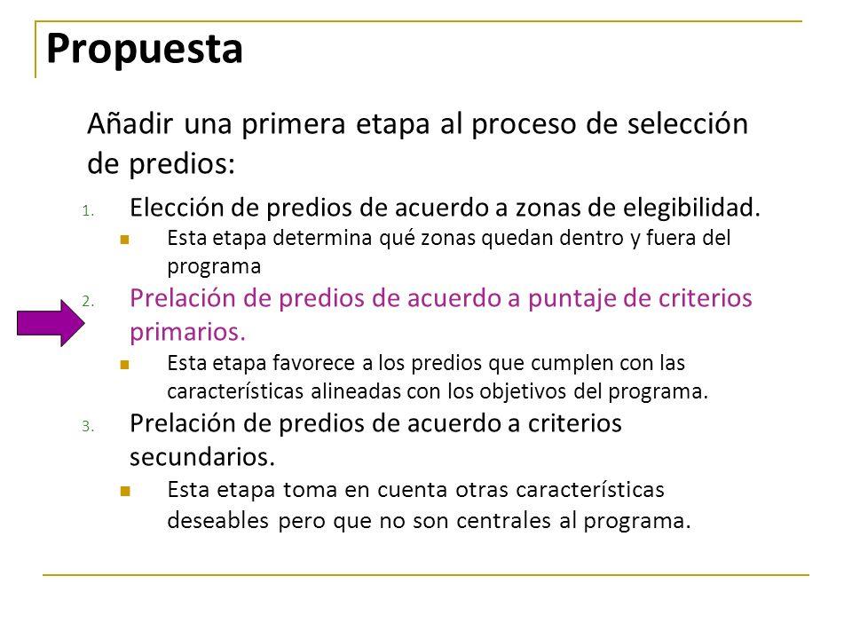 Propuesta Añadir una primera etapa al proceso de selección de predios: