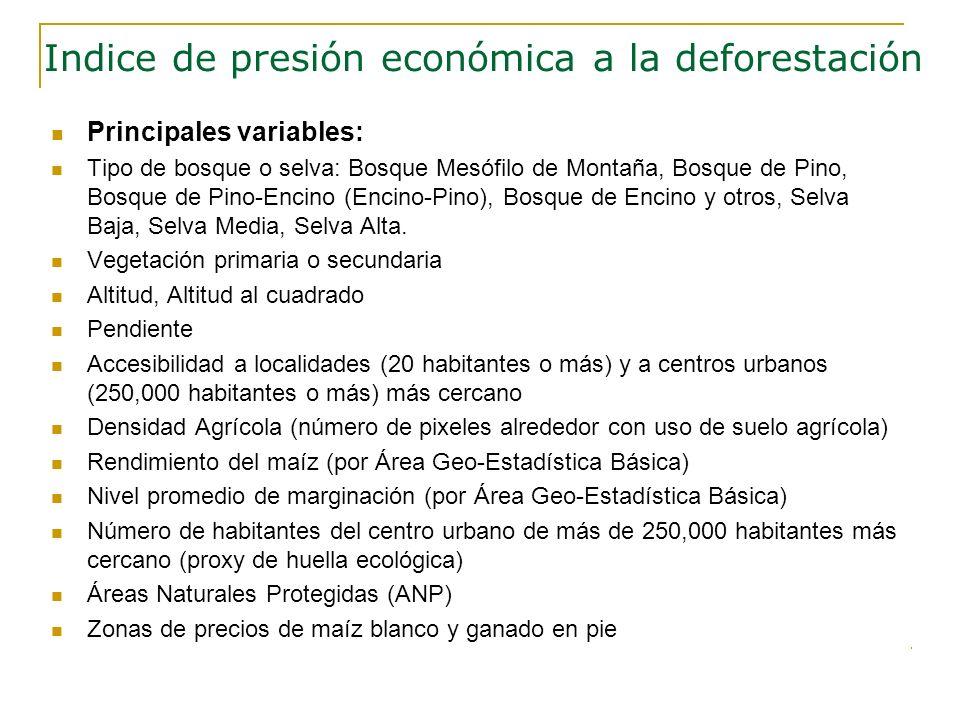 Indice de presión económica a la deforestación
