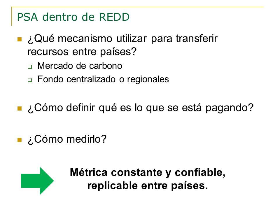 Métrica constante y confiable, replicable entre países.