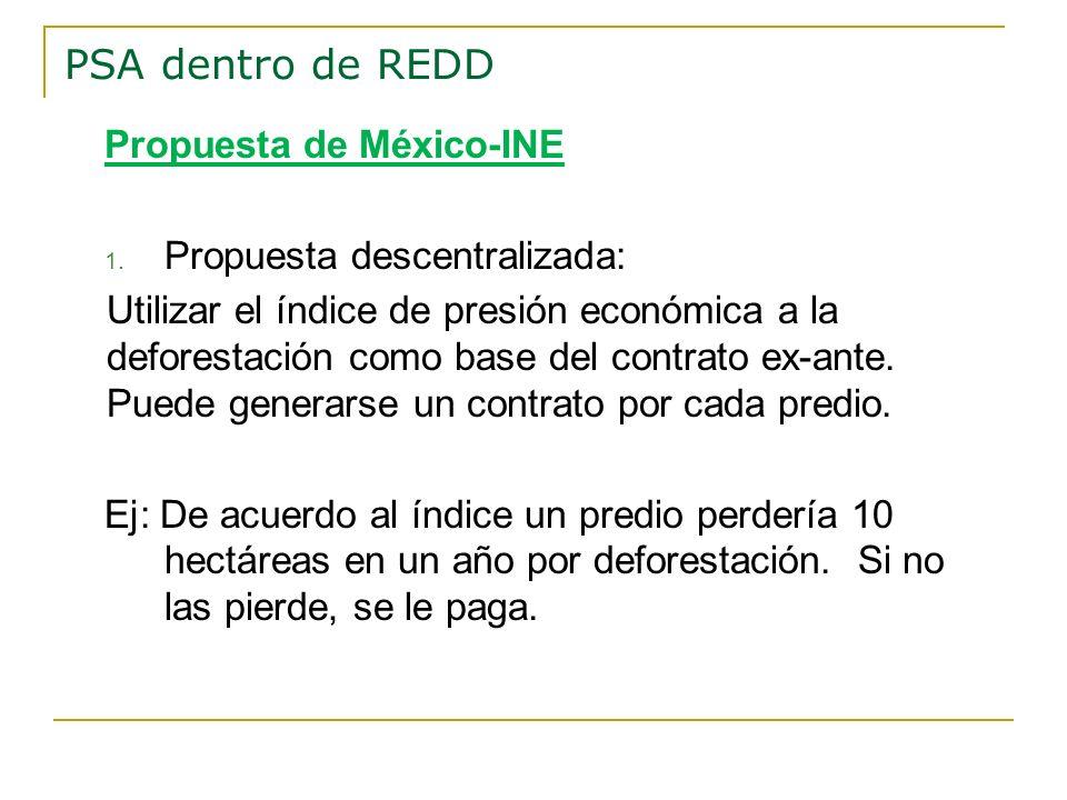 PSA dentro de REDD Propuesta de México-INE Propuesta descentralizada:
