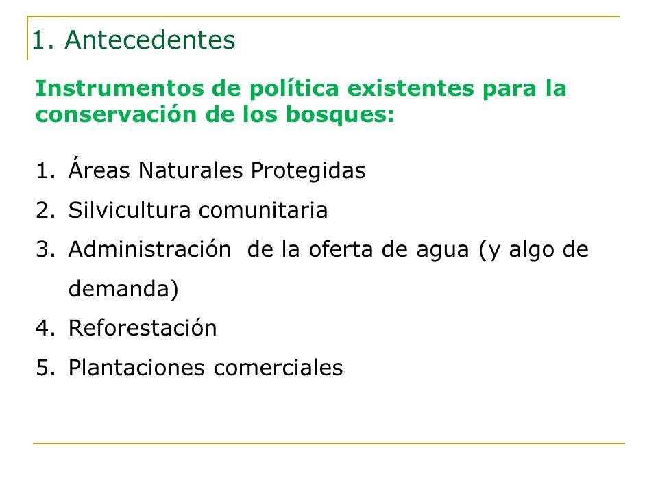 1. Antecedentes Instrumentos de política existentes para la conservación de los bosques: Áreas Naturales Protegidas.