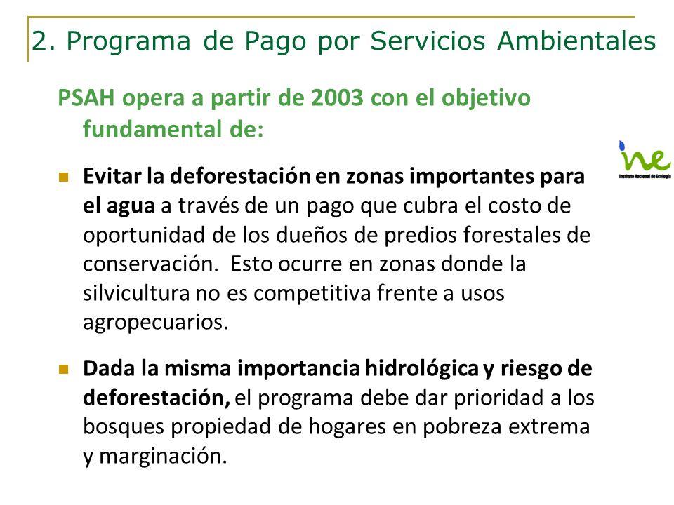 2. Programa de Pago por Servicios Ambientales