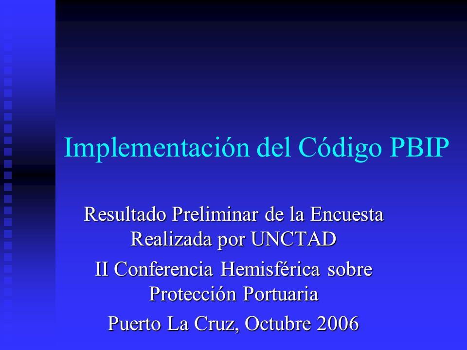 Implementación del Código PBIP