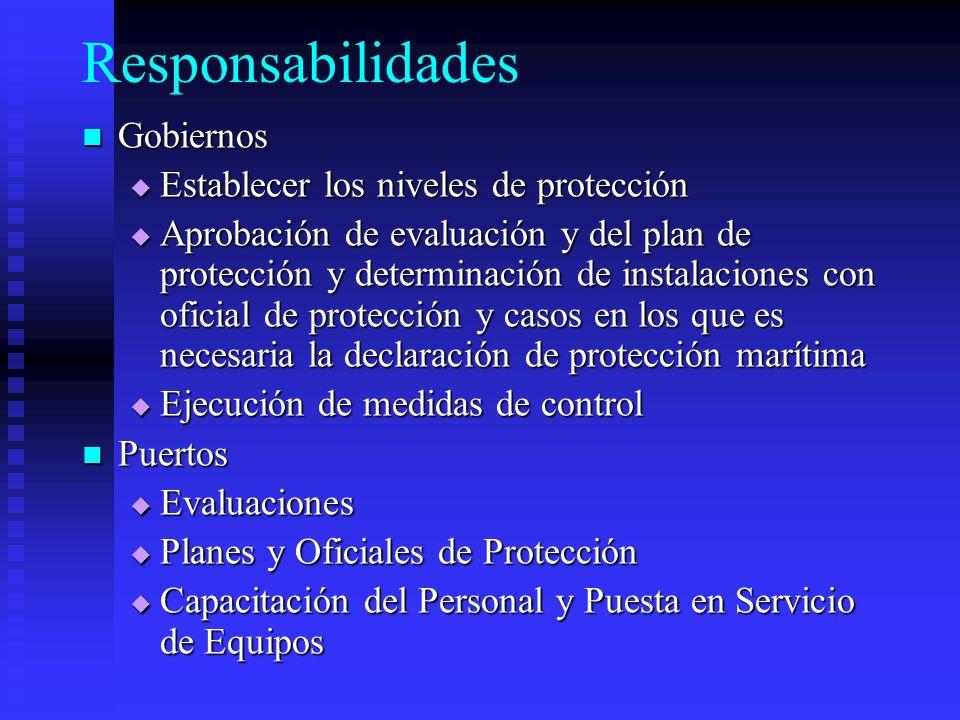 Responsabilidades Gobiernos Establecer los niveles de protección
