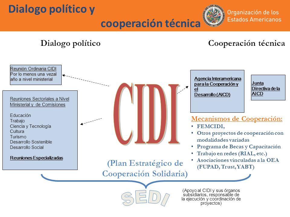 Cooperación Solidaria)