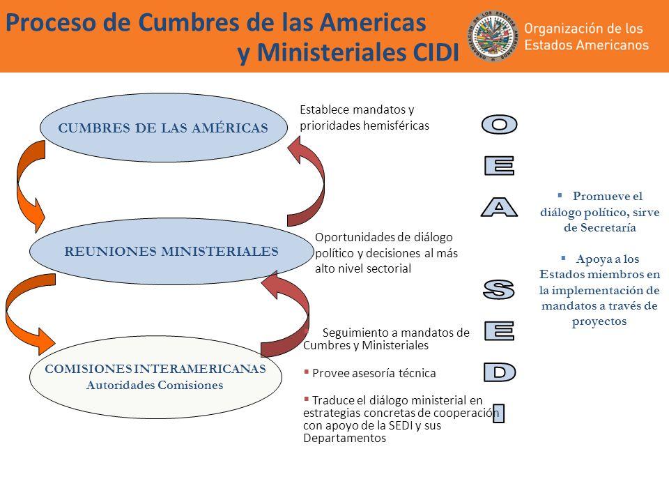 OEA SEDI Proceso de Cumbres de las Americas y Ministeriales CIDI