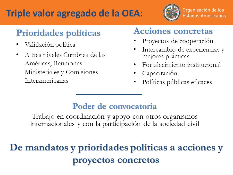 Triple valor agregado de la OEA: