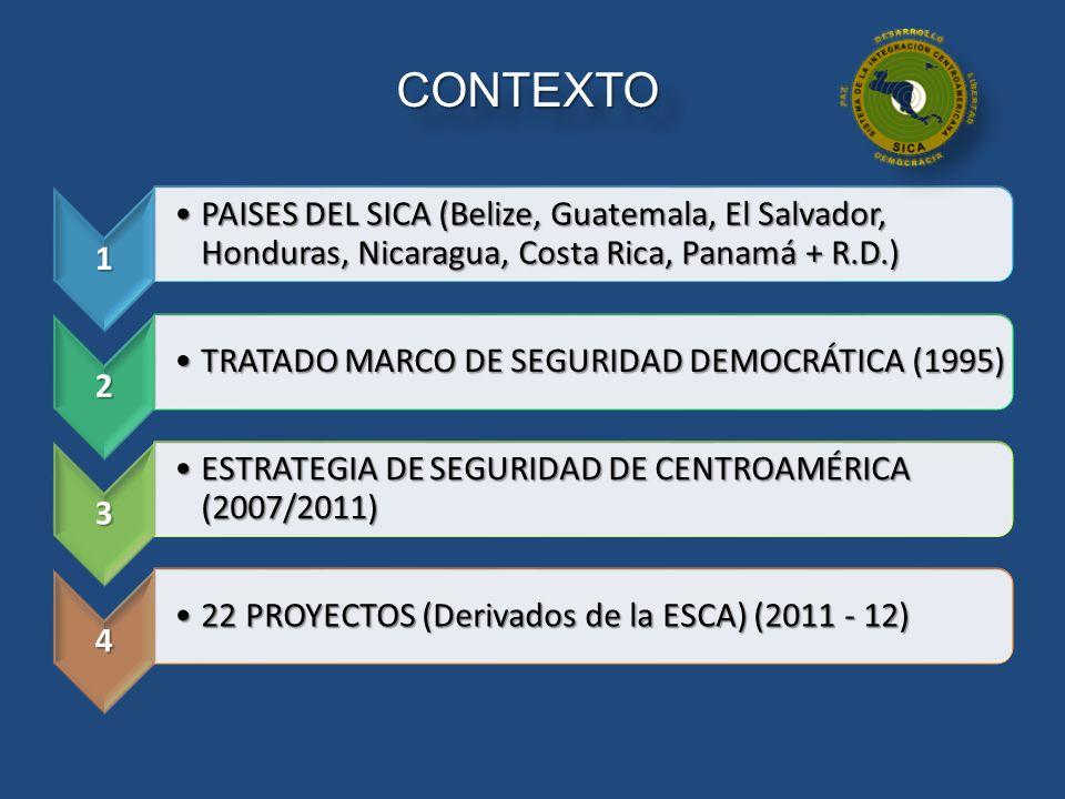 CONTEXTO 1. PAISES DEL SICA (Belize, Guatemala, El Salvador, Honduras, Nicaragua, Costa Rica, Panamá + R.D.)