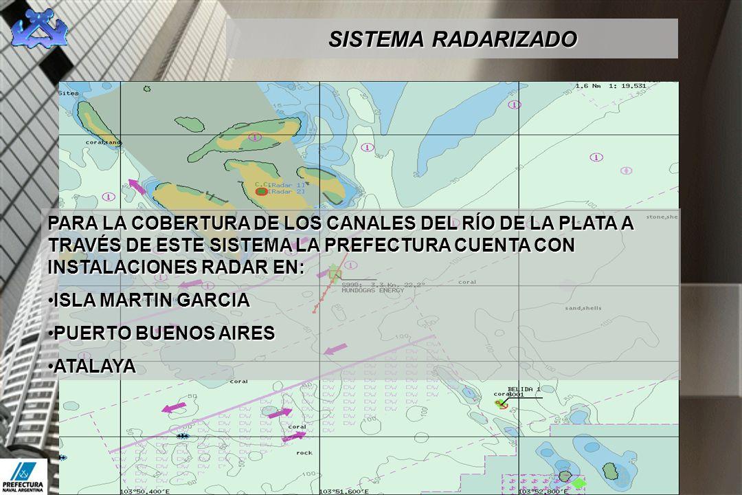 SISTEMA RADARIZADO PARA LA COBERTURA DE LOS CANALES DEL RÍO DE LA PLATA A TRAVÉS DE ESTE SISTEMA LA PREFECTURA CUENTA CON INSTALACIONES RADAR EN:
