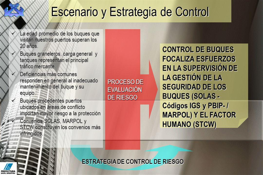 ESTRATEGIA DE CONTROL DE RIESGO