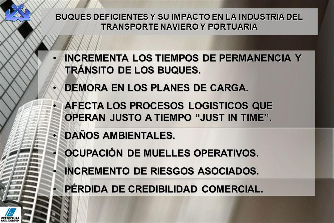 INCREMENTA LOS TIEMPOS DE PERMANENCIA Y TRÁNSITO DE LOS BUQUES.