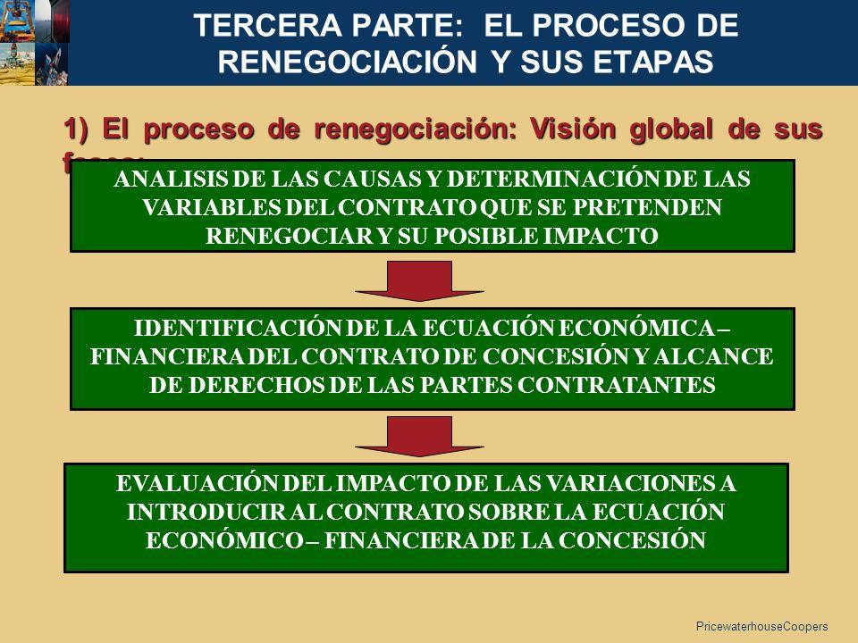 TERCERA PARTE: EL PROCESO DE RENEGOCIACIÓN Y SUS ETAPAS